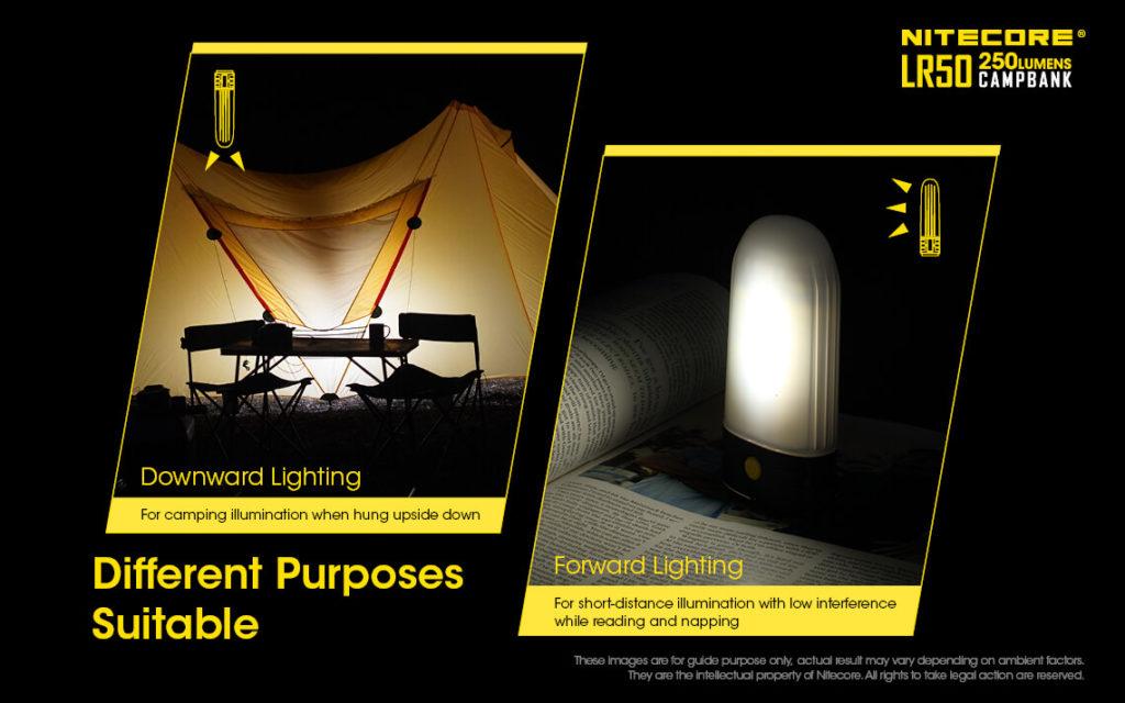 Nitecore LR50 ladattava 18650 lyhty valo telttaan