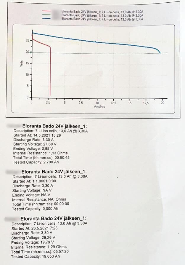 bado 24V sähköpyörän akun kennotus